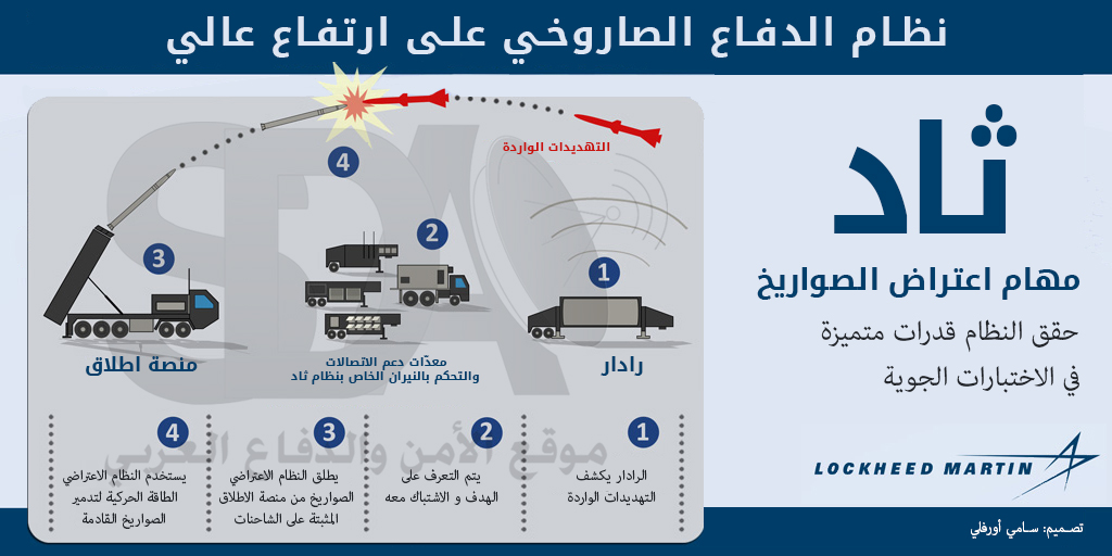 Thaad-Infographic
