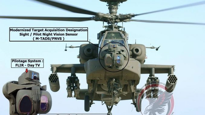 مروحية أباتشي مزوّدة بمنظومات الرصد والتهديف من الجيل المتطورة (بوابة الدفاع المصرية)
