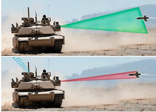 نظام حماية الدبابات